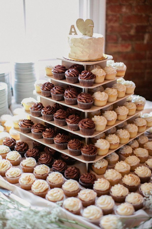 Have Your Cake and Eat it Too…Ideas for Your Wedding Cake